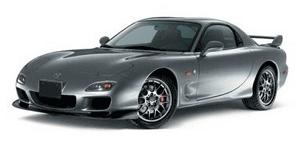 Average Car Insurance For A Mazda Rx