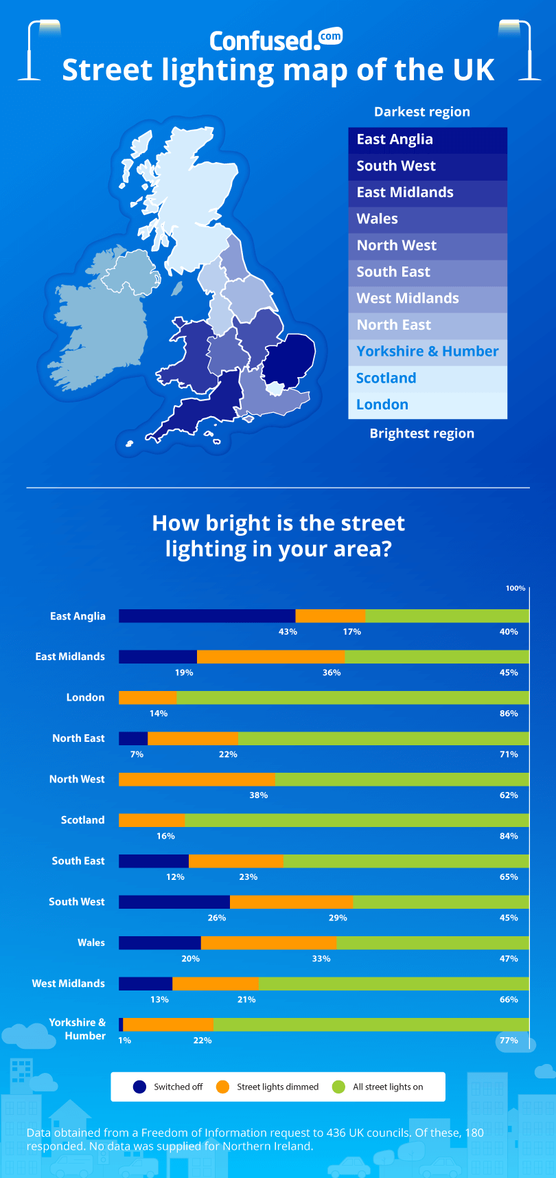 Street-lighting-graph-and-map-of-the-uk